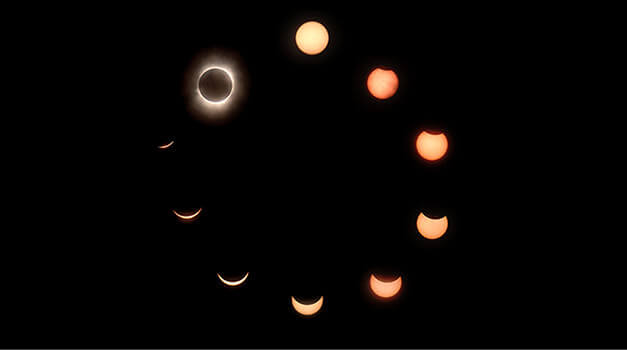 Partial Solar Eclipse of January 06
